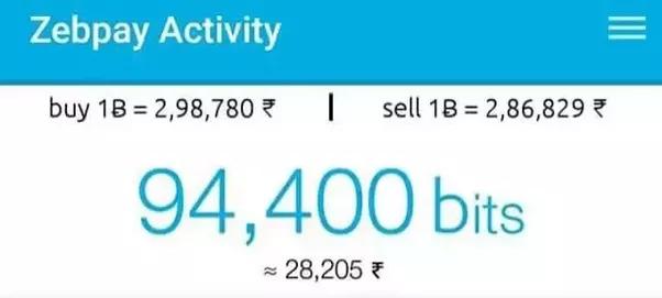 Minimum investment to buy bitcoin