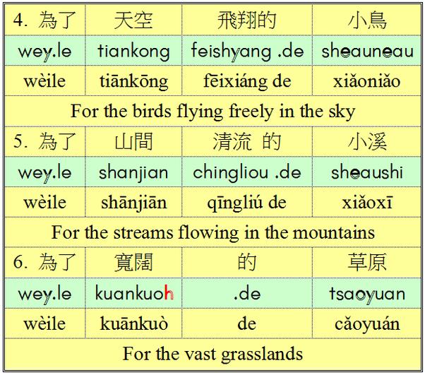 best way to learn how to speak samoan