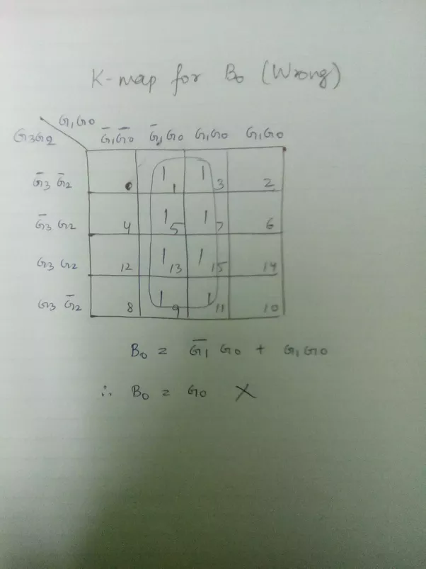 How to convert 4 bit grey code to binary using k map quora but why did it become wrong ccuart Images