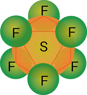 what is the structure of sf6 quora