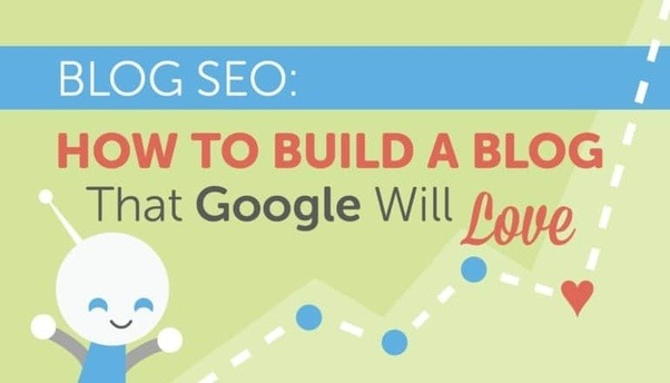 are free wordpress blogs good for seo and does it rank well in