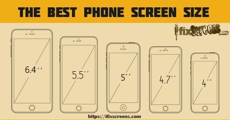 mobile phone screen sizes