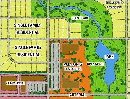 What are the purposes of zoning laws? - Quora