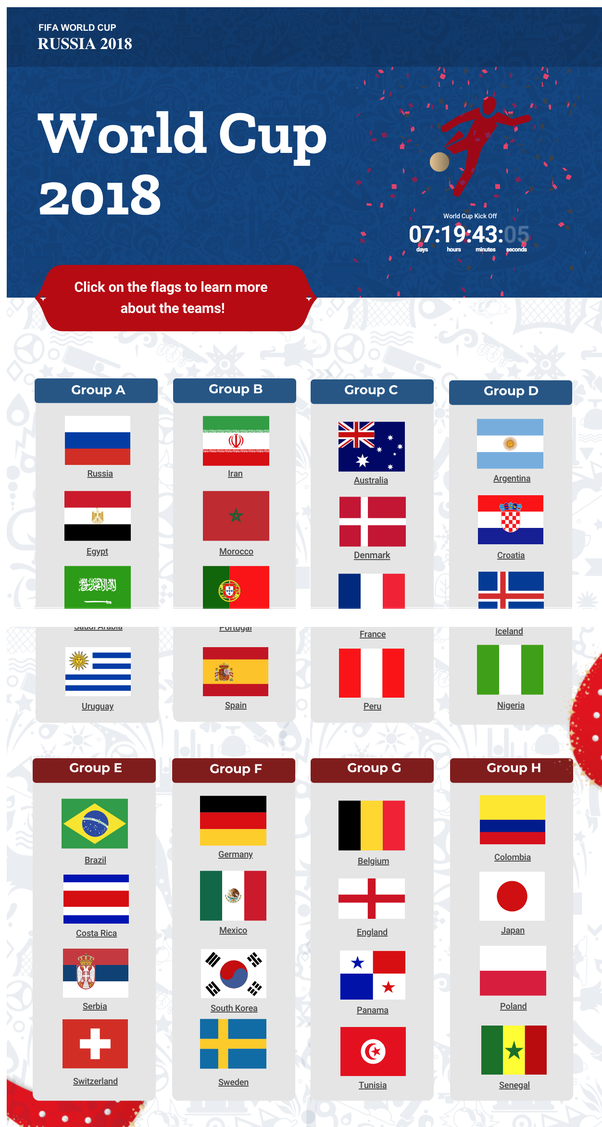 What is the best infographic about the World Cup 2018? - Quora