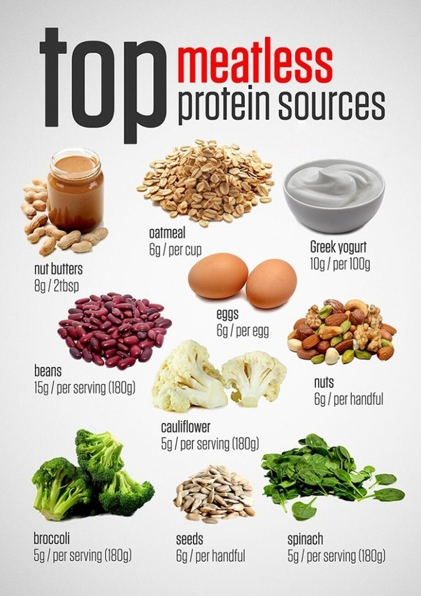 Are there vegetables that are good sources of protein quora soya beans and soya products contain complete proteins and magnesium workwithnaturefo
