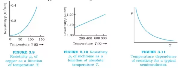 the determination of resistivity r for a metallic conductor Formula as well as table of values for the temperature coefficient of resistance for  various substances  the resistance of a conductor at any given temperature  can be calculated from a knowledge of  r = the resistance at temperature, t   outphasing, envelope tracking & doherty transmitter test measurement  passive.