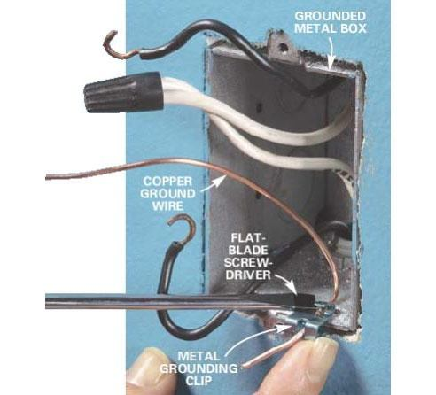 add  earthing grounding wire   switch box