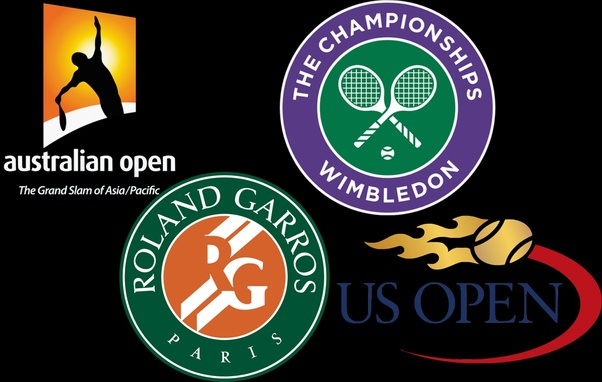 Order Of Grand Slams