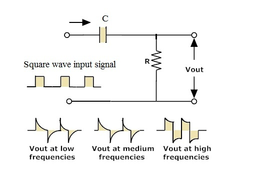 With a square wave input, how to connect capacitors and