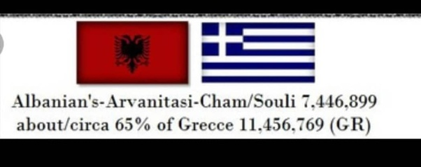 Has any Albanian on Quora done a DNA ancestry test, if so what were