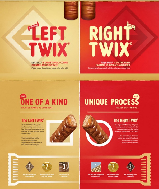 what is the difference between right twix and left twix quora