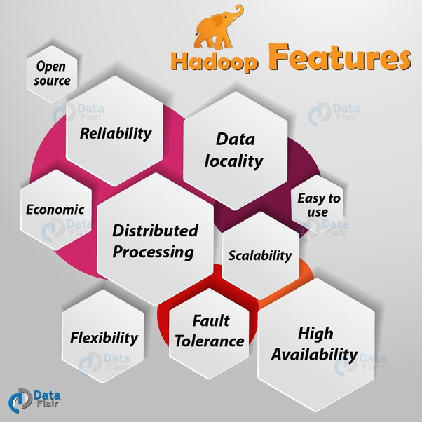 Which one is better: Hadoop or Spark? - Quora