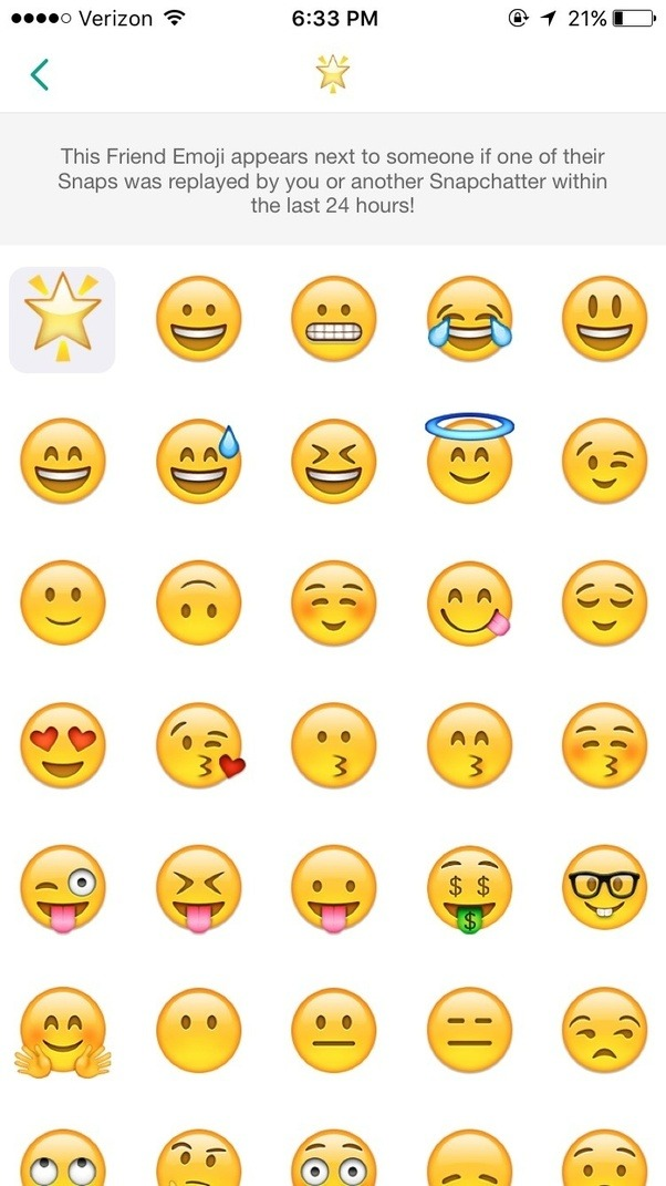 What Do The Emojis In Snapchat Mean Quora