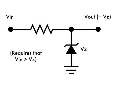 where are zener diodes used