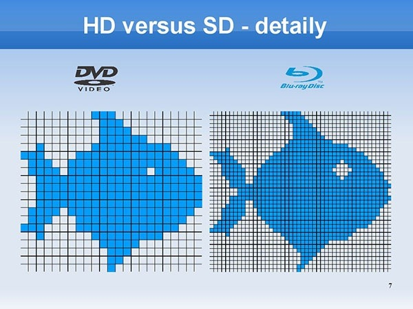 what is the difference between 1080p and blu ray