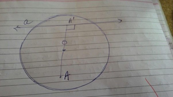 Drawing Lines Meaning : What is the meaning of pole a line with respect to circle