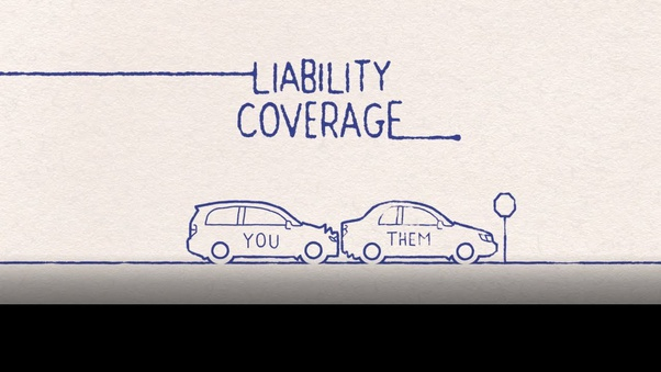 Types Of Car Insurance Coverage >> How Much Liability Coverage Do I Need Quora