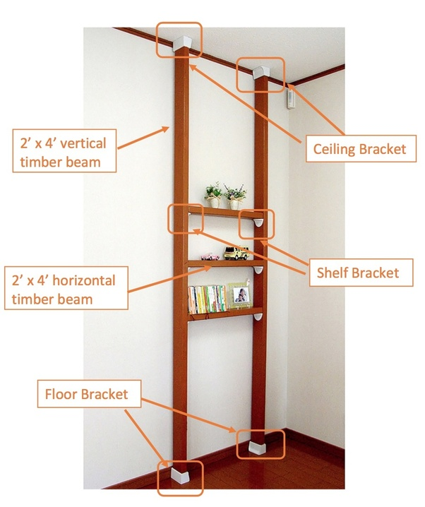 Surprising Is There A Way To Attach A Shelf To A Wall Without Damaging Home Remodeling Inspirations Genioncuboardxyz
