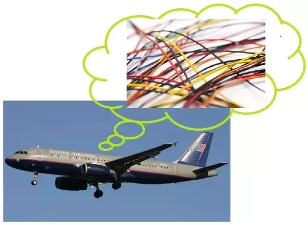 What is fly-by-wire technology? - Quora