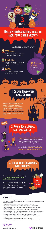 Gratis Ausmalbilder Halloween : Charmant Halloween Themenbilder Bilder Malvorlagen Von Tieren