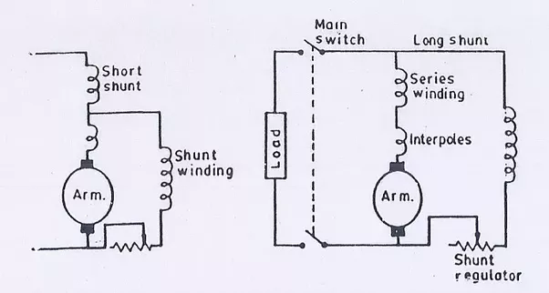 what are shunt and series dc generators