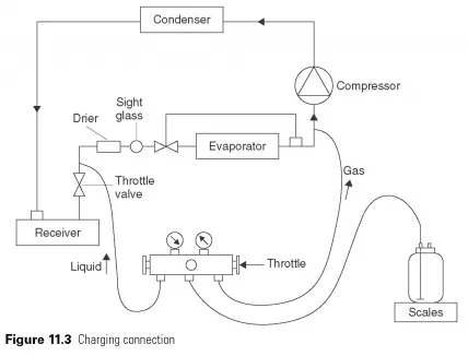 What's meant by the term pump-down in industrial refrigeration plants? -  Quora | Pump Down System Wiring Diagram |  | Quora