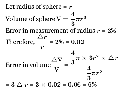 The Error In The Measurement Of The Radius Of A Sphere Is 2 What