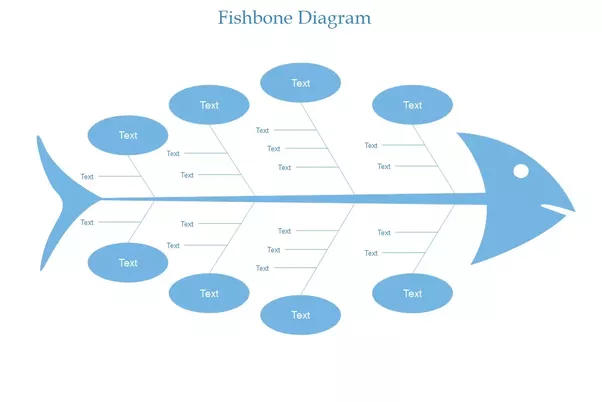 What is a fishbone diagram quora best examples as shaown below ccuart Gallery