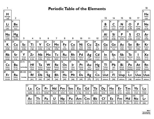 What charge does a beryllium ion have quora it loses 2 electrons to gain a charge of 2 this gives it the noble gas configuration see periodic table below urtaz Images