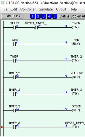 PLC Basics - PLCdev