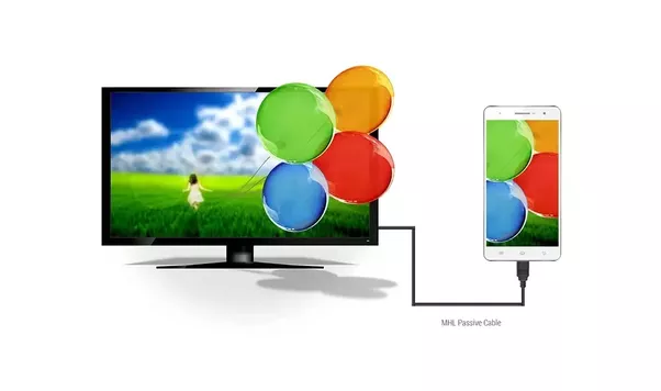 How To Connect Mobile To Samsung Tv Via Usb Cable: How to cast my phone screen on tv without Chromecast - Quorarh:quora.com,Design