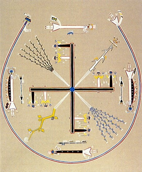 Native American Sand Painting Images