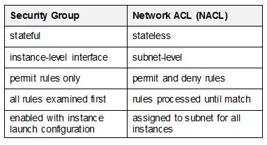 stateful vs stateless firewall