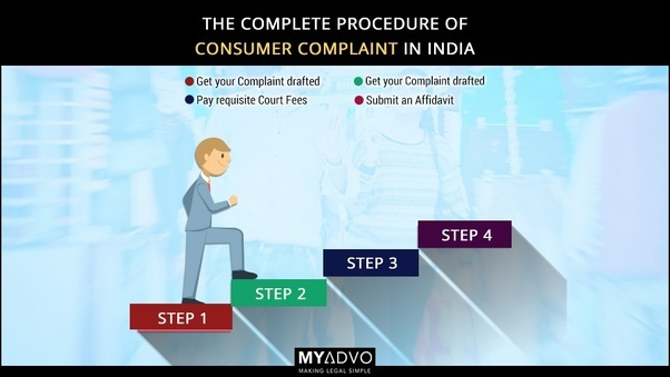 How to file a case in consumer court of bangalore what is the the first step in filing a consumer case in bangalore is to identify the appropriate redressal commission for filing of the case the jurisdiction for the spiritdancerdesigns Images