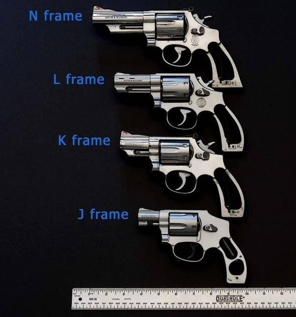 What is the frame of a gun? - Quora