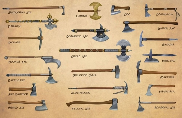 Image result for axes weapons