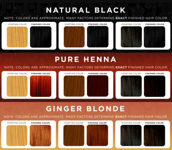 If Your Hair Is Light Use Black Henna To Give You The Intense Dark Can See Colour Chart Here
