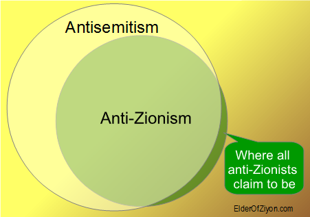 What Is It About The Criticism Of Israel That Angers People Quora
