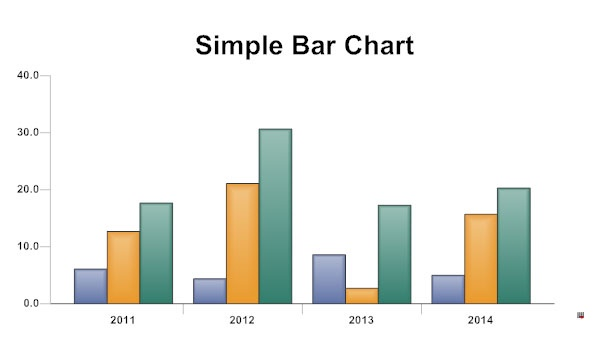 What is a bar graph and line graph? - Quora