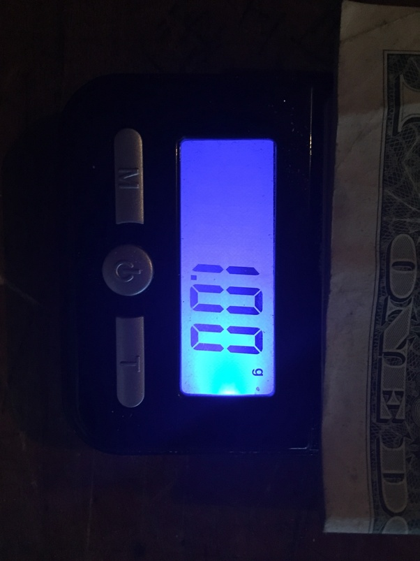 "Search Results for ""What Would One Gram Weigh In A Set Of"