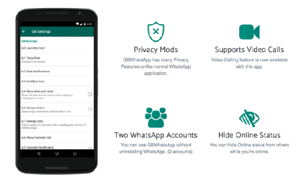 What are the features of GB WhatsApp