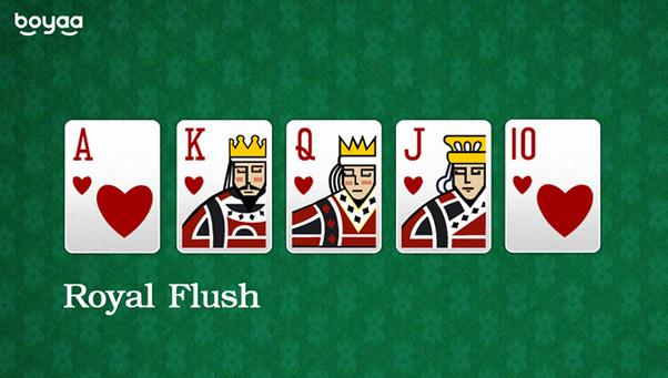 Apa Susunan Ranking Kartu Dalam Poker Quora