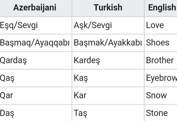 They Refer To School As M C Dr C S C  Or M C Kt C B Which Sounds Old Fashioned To Turks But In Turkey They It Okul Which Is From Turkish Word Okumak