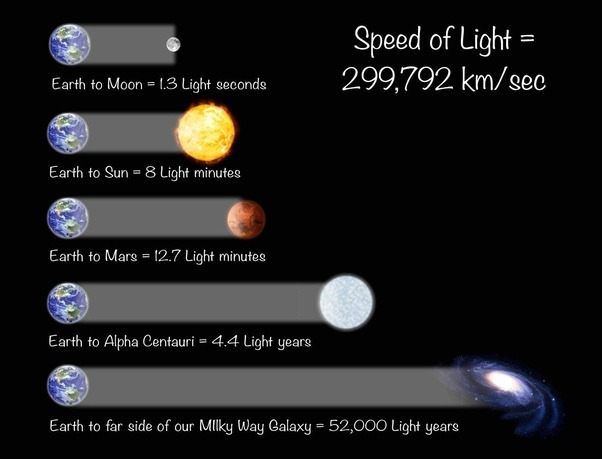 What Would Happen If Pluto Hit The Sun 100x The Speed Of