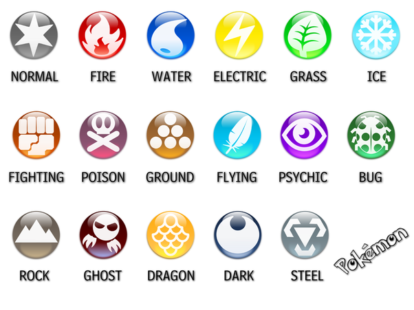 can someone give me a list of all the elemental types of powers