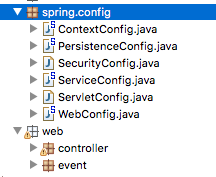 How should the Hibernate configuration be for a multi-module Spring