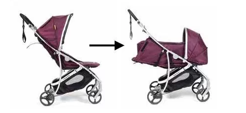 Check All The Features They Have Compare Prices And Purchase Ideas Stroller For Your Baby