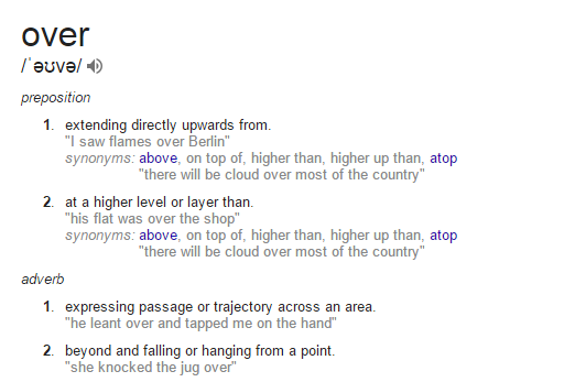 Just Type The Word In Google You Will Get Every Detail About Along With Example Sentence