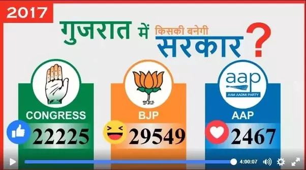 gujarat election result date