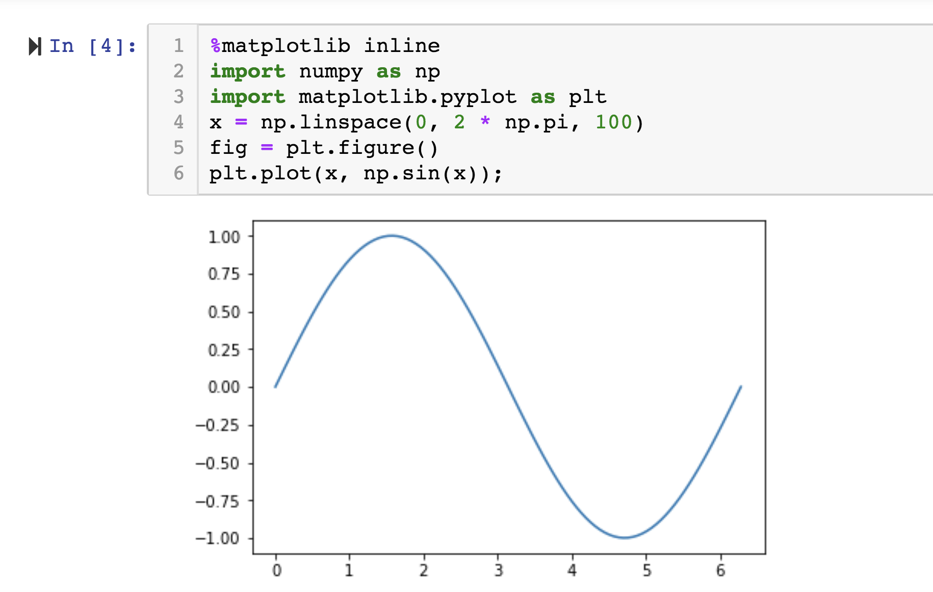 How to graph a continuous function in Python - Quora